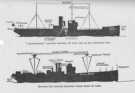 my mystery ships by rear admiral gordon campbell | submarine history great  war | wwi resource centre |